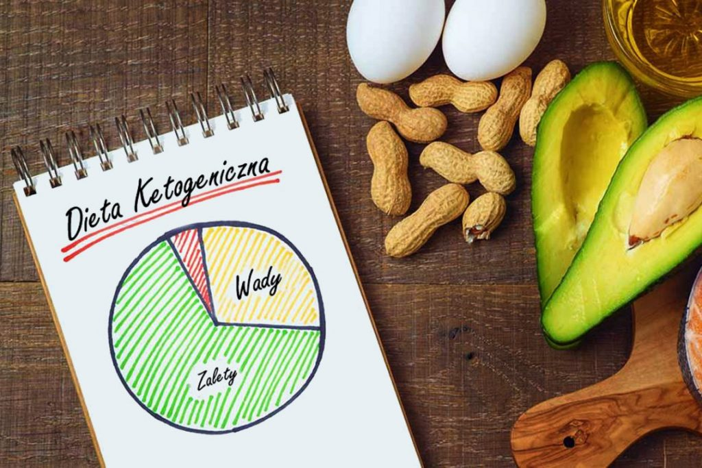 dieta ketogeniczna jadłospis na 7 dni